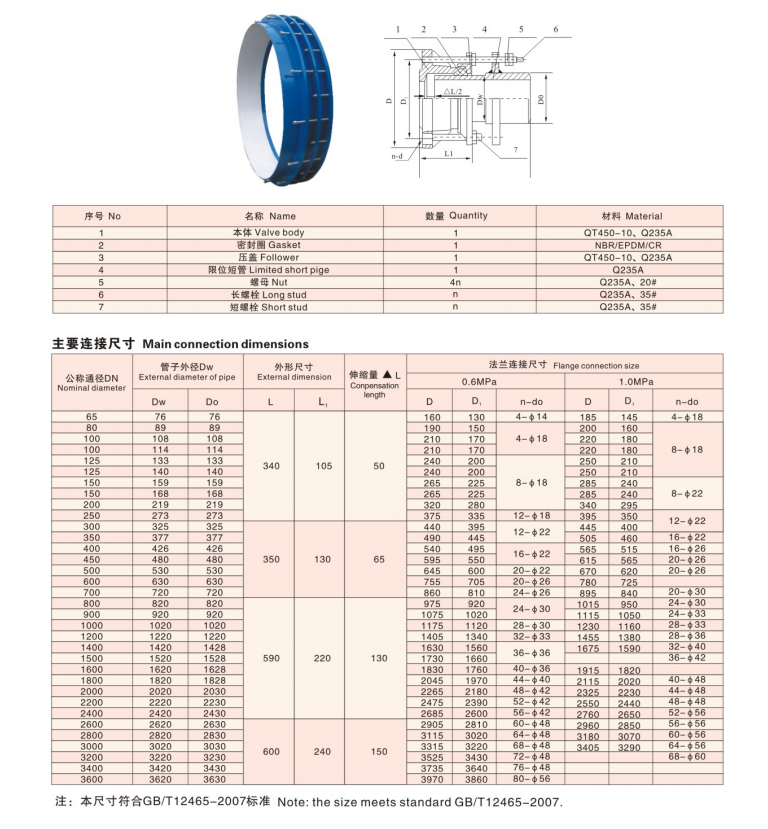 VSSJA-1(BF)型單法蘭鬆套限位伸縮接頭技術參數