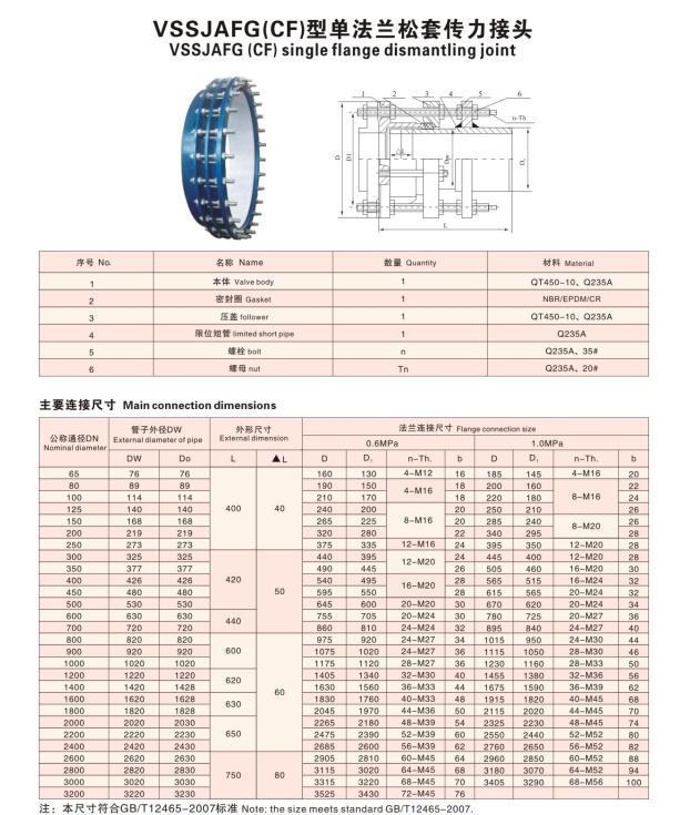 VSSJAFG(CF)雙單法蘭鬆套伸縮接頭技術參數