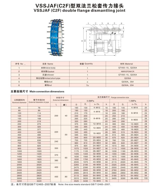 VSSJAF(C2F)雙雙法蘭鬆套傳力接頭技術參數
