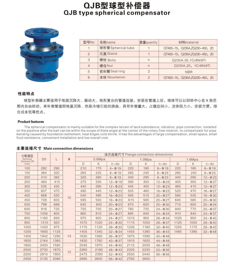 QJB型球形補償器技術參數