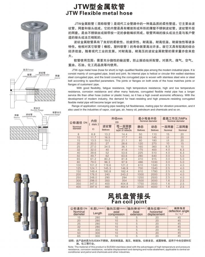 JTW型金屬軟管技術參數