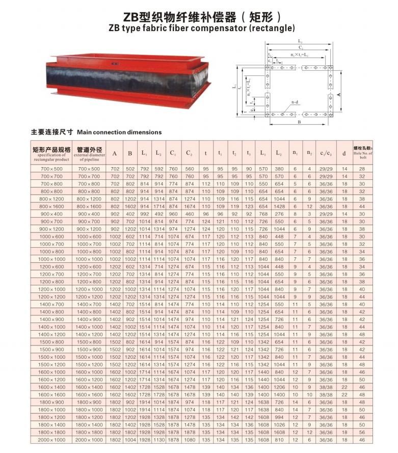 ZB型織物纖維補償器(矩形)技術參數